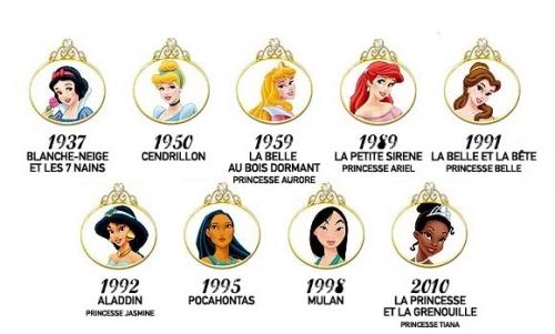 Disney-politiquement-correct-Tiana (1).jpg